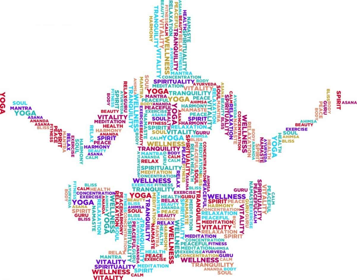 an image of a person in lotus yoga position. The image is made up of lots of zen type words